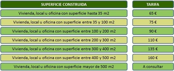 TARIFAS CERTIFICACION ENERGETICA